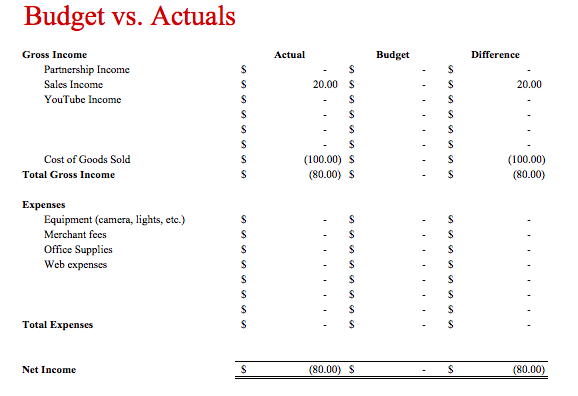Blog & Small Business Excel Financials!